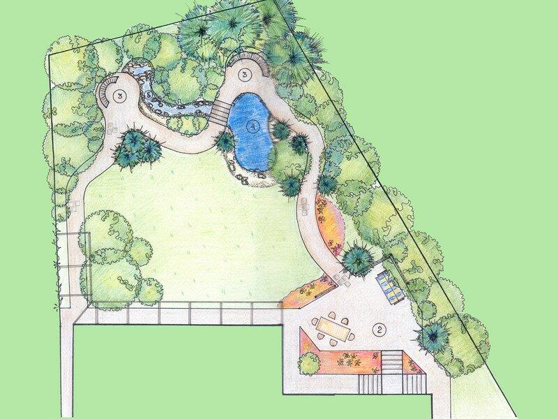 Как расположить дом на участкеПокупка земельного участка является началом для большой и ответственной работы...
